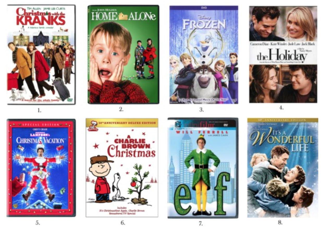 best Christmas movies 2016